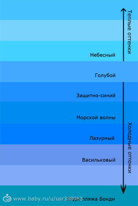 Как из голубого сделать синий цвет