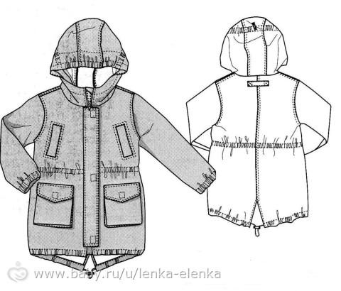 Женская куртка-парка выкройка