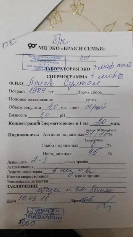 spermogramma-avitsenna-simferopol