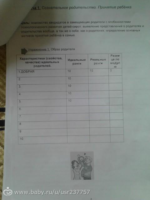 Домашнее задание шпр 2014