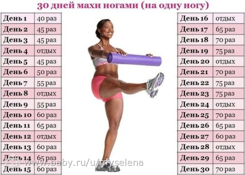 как похудеть ребенку за 5 дней