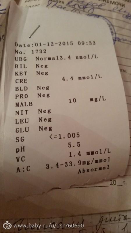 Анализ мочи pro 10 mgcl