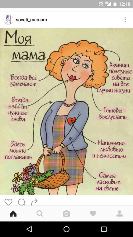Открытка на день рождения мамы