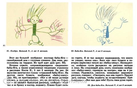 рисунки шизофреников с описанием - 13