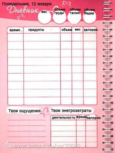 Шаблон дневник похудения