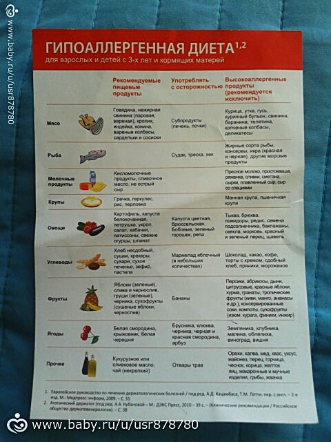 Меню гипоаллергенной диеты для детей 3 лет