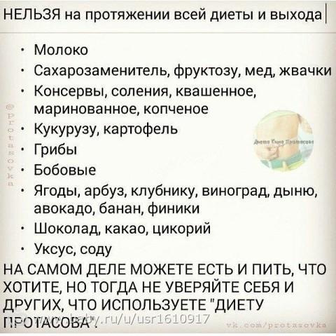 Диете Кима Протасова Соль.