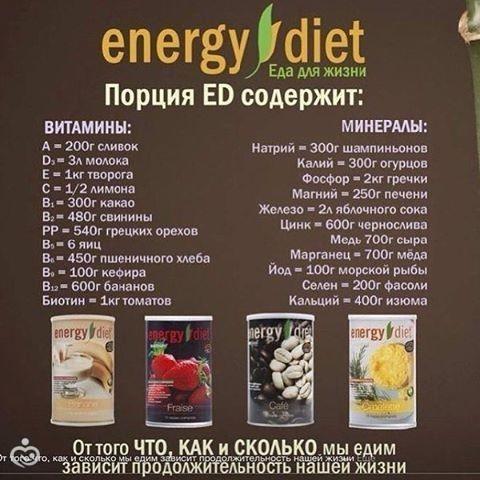 Энерджи диет противопоказания