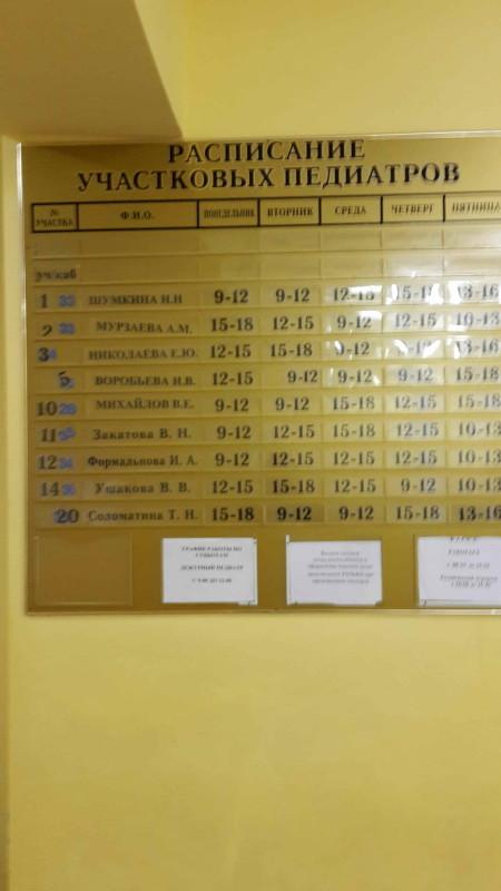 Поликлиники для взрослых родильные дома станции переливания крови травмпункты амбулатории, здравпункты, медпункты больницы ведомственные больницы гинекологические больницы городские больницы детские больницы инфекционные больницы наркологические больницы областные больницы онкологические больницы ортопедо-хирургические больницы офтальмологические больницы психиатрические больницы психоневрологические больницы туберкулезные больницы урологические госпитали детские поликлиники диспансеры диспансеры врачебно-физкультурные диспансеры кардиологические диспансеры кардиоревматологические диспансеры кожно-венерологические диспансеры наркологические диспансеры онкологические диспансеры противотуберкулезные диспансеры психоневрологические диспансеры эндокринологические женские консультации медсанчасти.