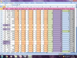 Результаты отчета за экватор Марафон #ясмогу 2.0+ ЕСТЬ НОВОСТИ